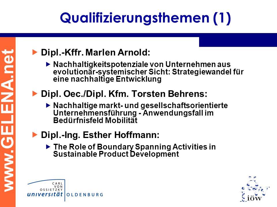 www.GELENA.net Qualifizierungsthemen (1) Dipl.-Kffr. Marlen Arnold: Nachhaltigkeitspotenziale von Unternehmen aus evolutionär-systemischer Sicht: Stra