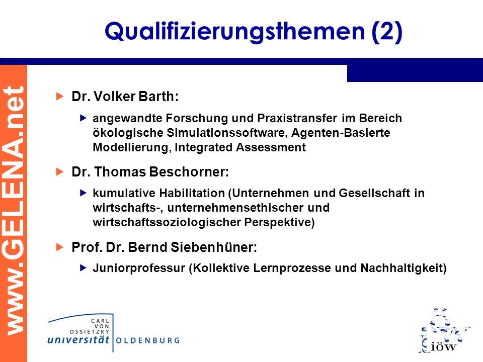 www.GELENA.net Qualifizierungsthemen (2) Dr. Volker Barth: angewandte Forschung und Praxistransfer im Bereich ökologische Simulationssoftware, Agenten