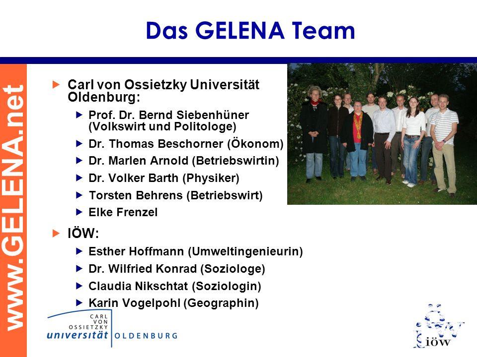www.GELENA.net Das GELENA Team Carl von Ossietzky Universität Oldenburg: Prof. Dr. Bernd Siebenhüner (Volkswirt und Politologe) Dr. Thomas Beschorner