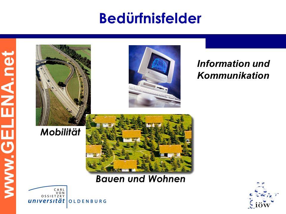 www.GELENA.net Bedürfnisfelder Information und Kommunikation Mobilität Bauen und Wohnen