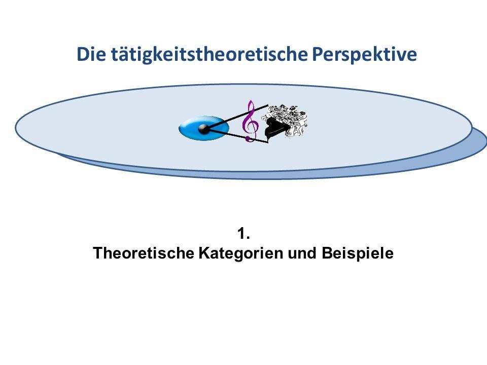 Die tätigkeitstheoretische Perspektive 1. Theoretische Kategorien und Beispiele