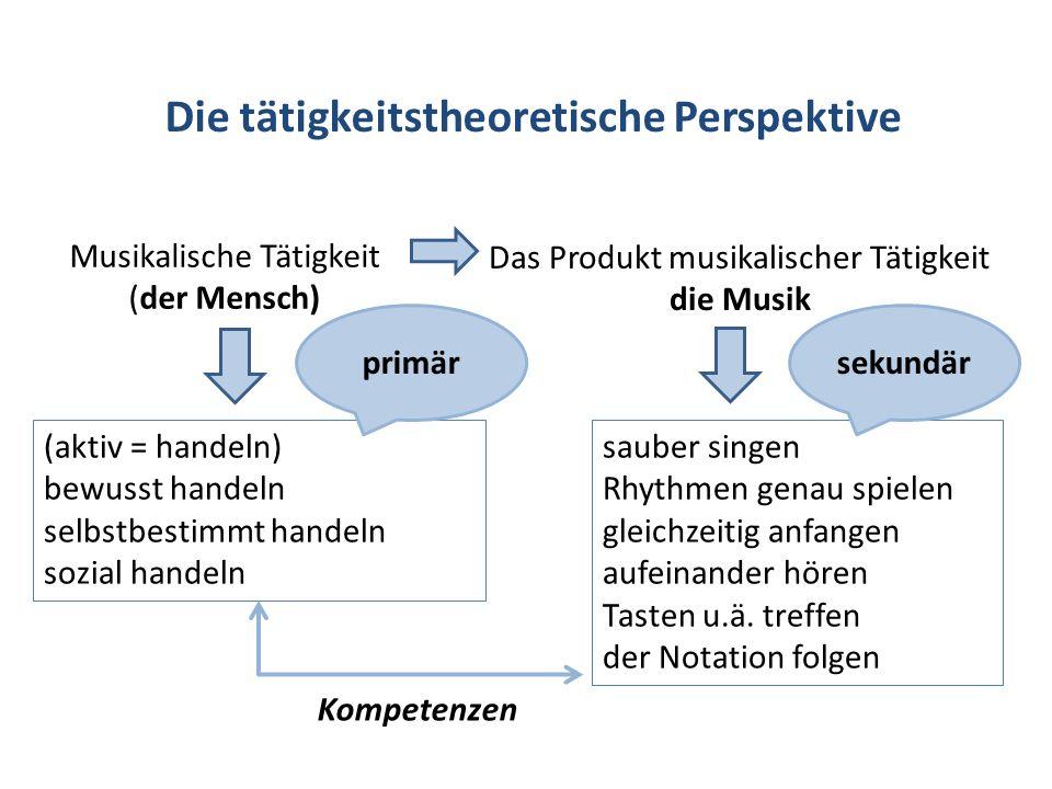 Die tätigkeitstheoretische Perspektive Musikalische Tätigkeit (der Mensch) Das Produkt musikalischer Tätigkeit die Musik sauber singen Rhythmen genau