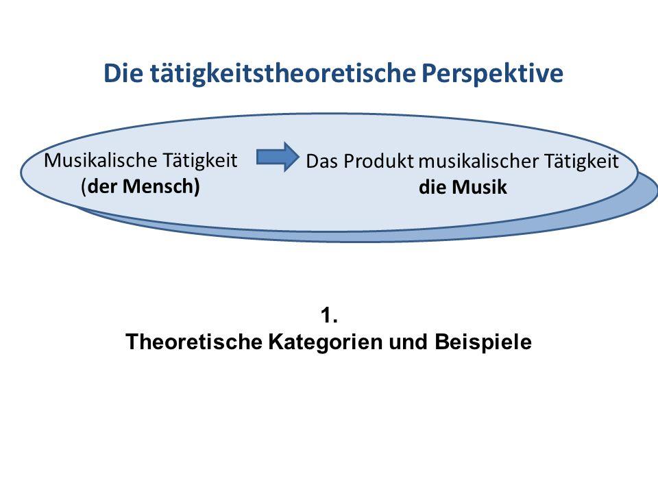 Die tätigkeitstheoretische Perspektive Musikalische Tätigkeit (der Mensch) Das Produkt musikalischer Tätigkeit die Musik 1. Theoretische Kategorien un