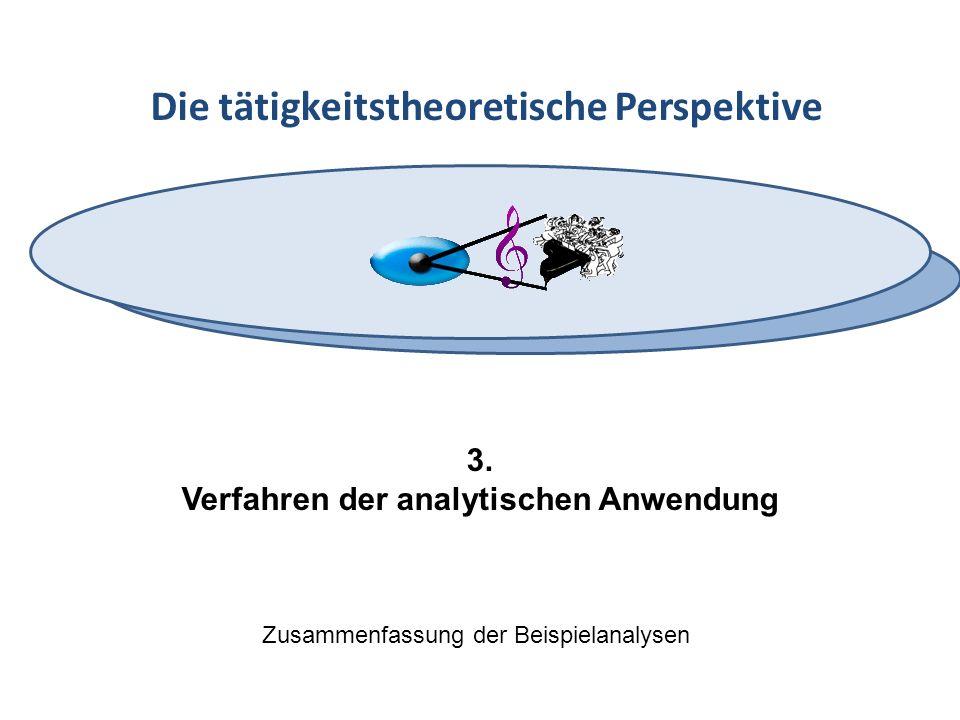 Die tätigkeitstheoretische Perspektive 3. Verfahren der analytischen Anwendung Zusammenfassung der Beispielanalysen