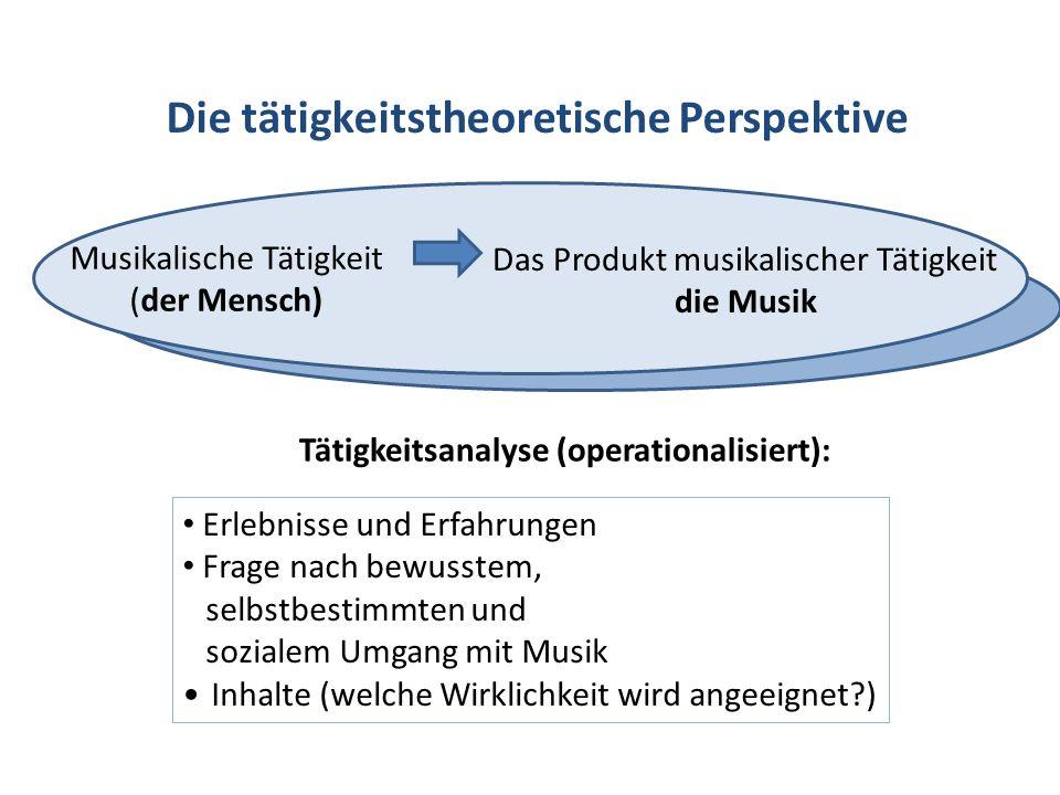 Die tätigkeitstheoretische Perspektive Musikalische Tätigkeit (der Mensch) Das Produkt musikalischer Tätigkeit die Musik Tätigkeitsanalyse (operationa