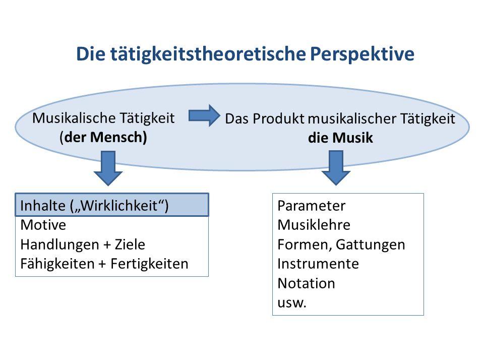 Die tätigkeitstheoretische Perspektive Musikalische Tätigkeit (der Mensch) Das Produkt musikalischer Tätigkeit die Musik Parameter Musiklehre Formen,