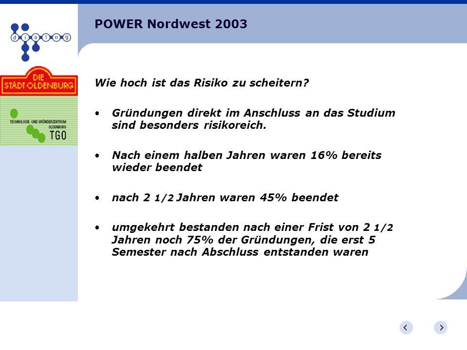 POWER Nordwest 2003 Wie hoch ist das Risiko zu scheitern.