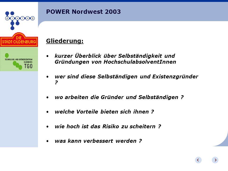 POWER Nordwest 2003 Gliederung: kurzer Überblick über Selbständigkeit und Gründungen von HochschulabsolventInnen wer sind diese Selbständigen und Existenzgründer .