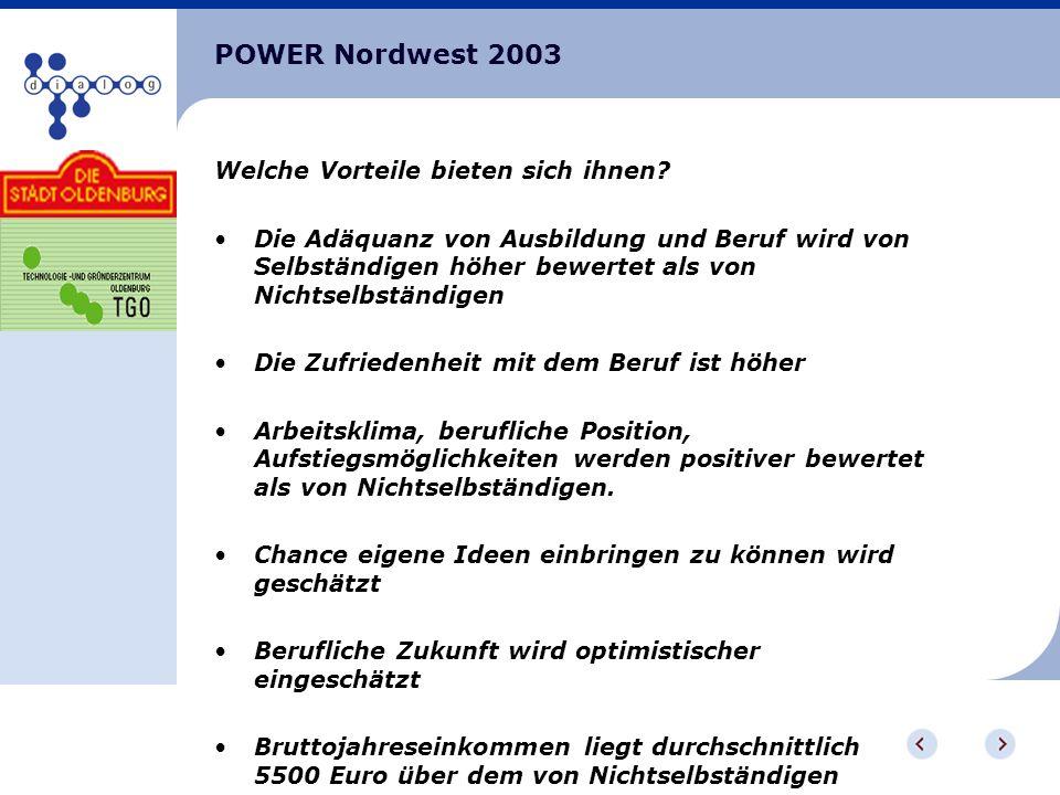 POWER Nordwest 2003 Welche Vorteile bieten sich ihnen.