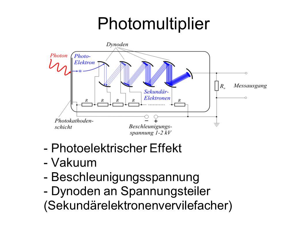 Photomultiplier - Photoelektrischer Effekt - Vakuum - Beschleunigungsspannung - Dynoden an Spannungsteiler (Sekundärelektronenvervilefacher)