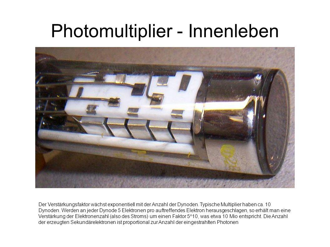 Photomultiplier - Innenleben Der Verstärkungsfaktor wächst exponentiell mit der Anzahl der Dynoden. Typische Multiplier haben ca. 10 Dynoden. Werden a