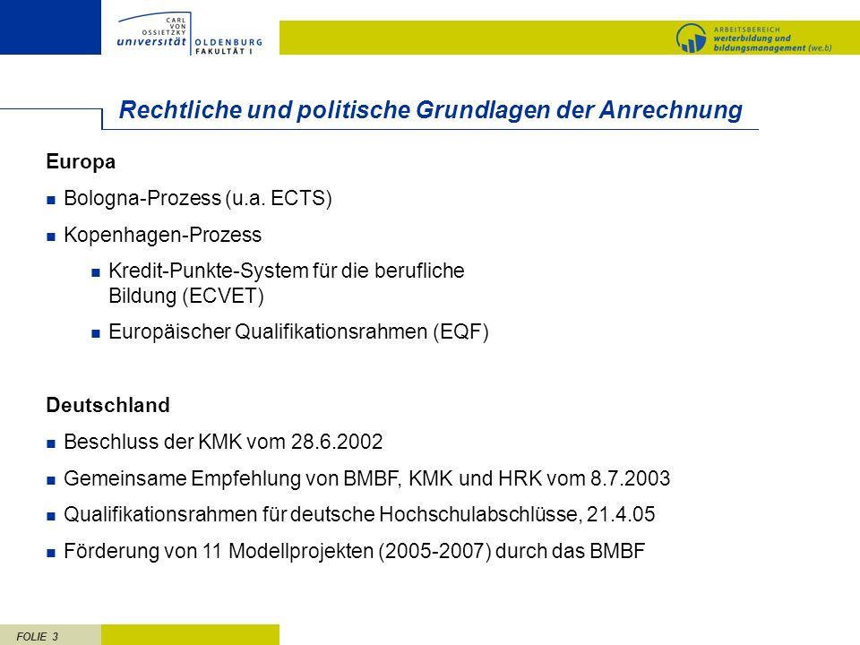 FOLIE 3 Rechtliche und politische Grundlagen der Anrechnung Europa Bologna-Prozess (u.a. ECTS) Kopenhagen-Prozess Kredit-Punkte-System für die berufli