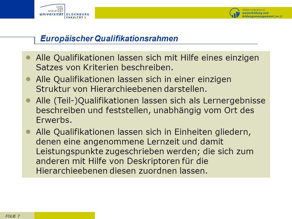FOLIE 7 Europäischer Qualifikationsrahmen Alle Qualifikationen lassen sich mit Hilfe eines einzigen Satzes von Kriterien beschreiben. Alle Qualifikati
