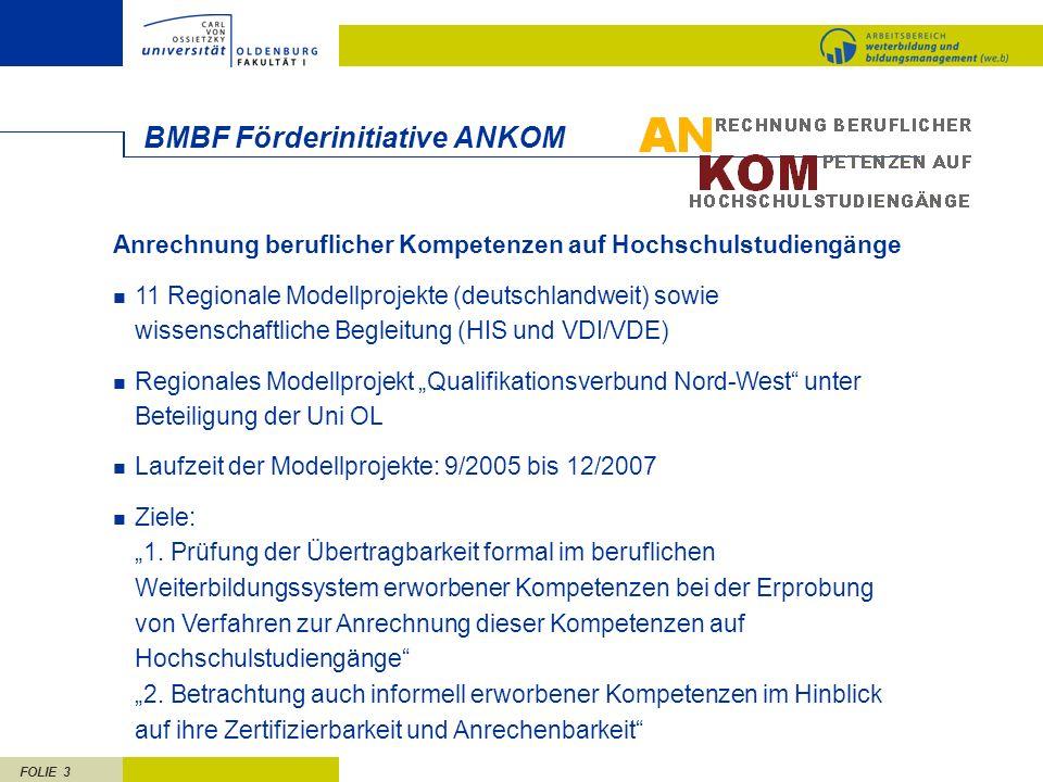 FOLIE 3 BMBF Förderinitiative ANKOM Anrechnung beruflicher Kompetenzen auf Hochschulstudiengänge 11 Regionale Modellprojekte (deutschlandweit) sowie wissenschaftliche Begleitung (HIS und VDI/VDE) Regionales Modellprojekt Qualifikationsverbund Nord-West unter Beteiligung der Uni OL Laufzeit der Modellprojekte: 9/2005 bis 12/2007 Ziele: 1.