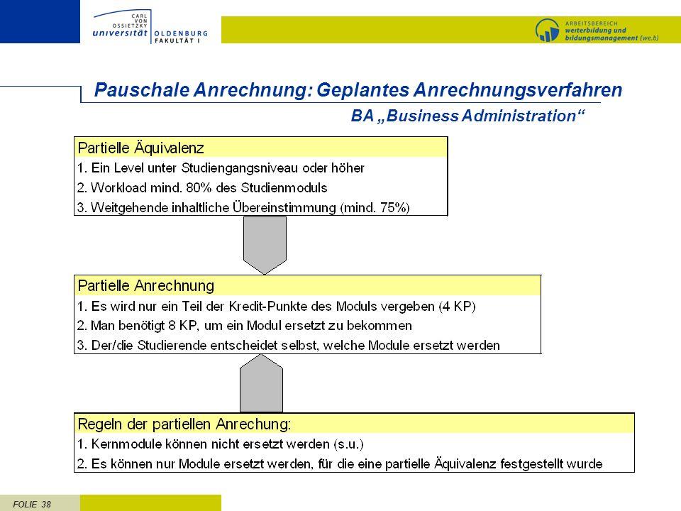 FOLIE 38 Pauschale Anrechnung: Geplantes Anrechnungsverfahren BA Business Administration