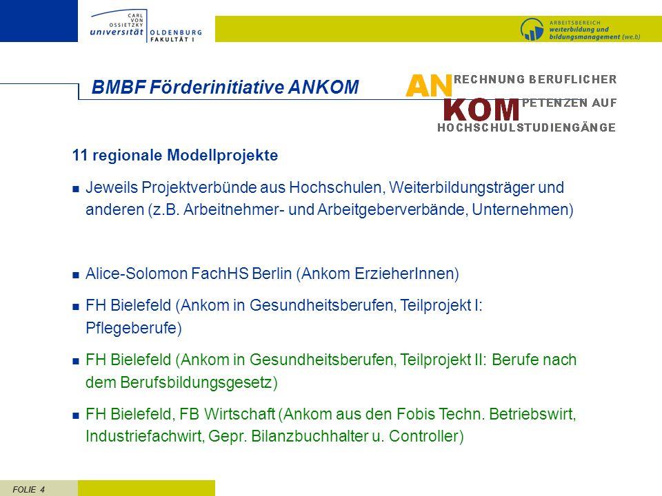 FOLIE 4 BMBF Förderinitiative ANKOM 11 regionale Modellprojekte Jeweils Projektverbünde aus Hochschulen, Weiterbildungsträger und anderen (z.B.