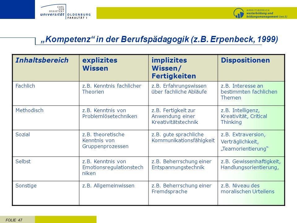 FOLIE 47 Kompetenz in der Berufspädagogik (z.B.