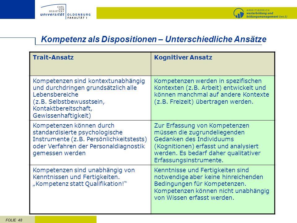FOLIE 48 Kompetenz als Dispositionen – Unterschiedliche Ansätze Trait-AnsatzKognitiver Ansatz Kompetenzen sind kontextunabhängig und durchdringen grundsätzlich alle Lebensbereiche (z.B.