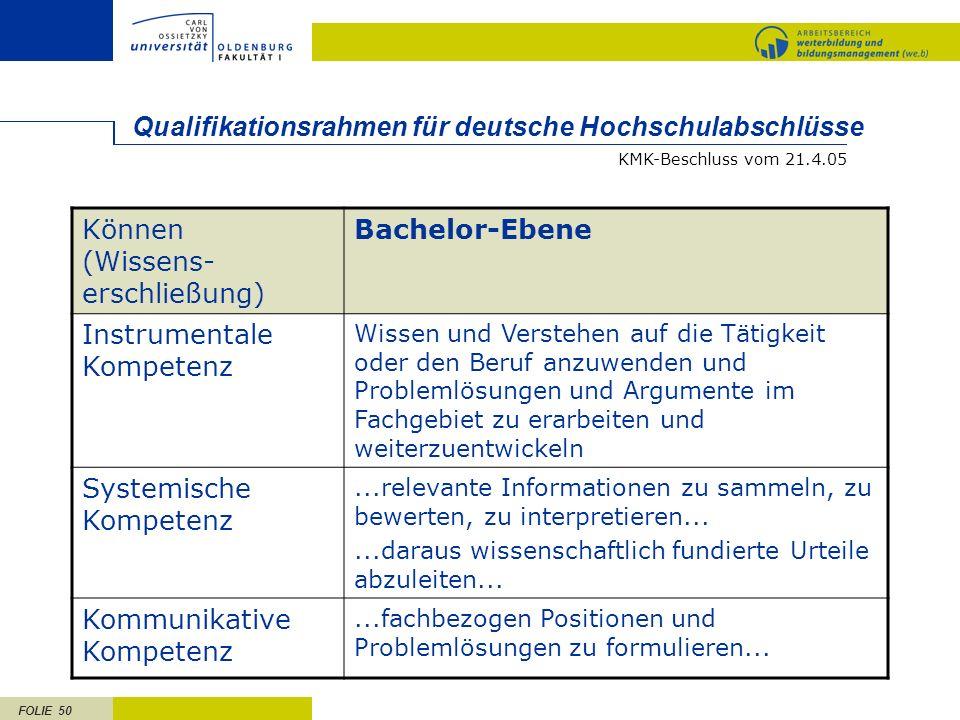 FOLIE 50 Qualifikationsrahmen für deutsche Hochschulabschlüsse Können (Wissens- erschließung) Bachelor-Ebene Instrumentale Kompetenz Wissen und Verstehen auf die Tätigkeit oder den Beruf anzuwenden und Problemlösungen und Argumente im Fachgebiet zu erarbeiten und weiterzuentwickeln Systemische Kompetenz...relevante Informationen zu sammeln, zu bewerten, zu interpretieren......daraus wissenschaftlich fundierte Urteile abzuleiten...