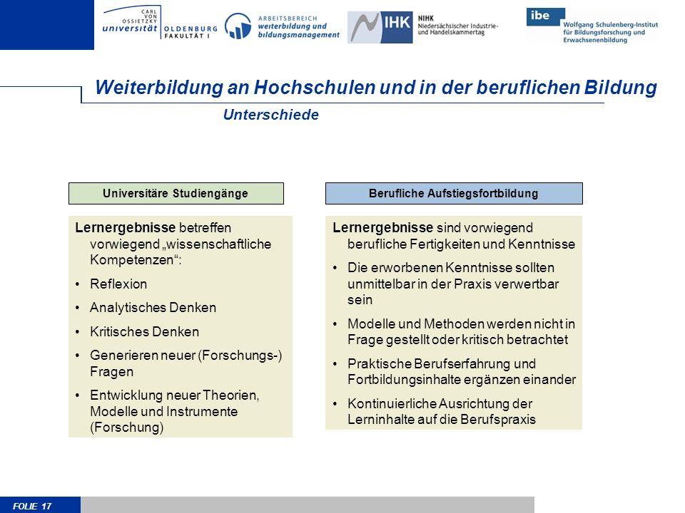 FOLIE 17 Weiterbildung an Hochschulen und in der beruflichen Bildung Berufliche AufstiegsfortbildungUniversitäre Studiengänge Lernergebnisse betreffen