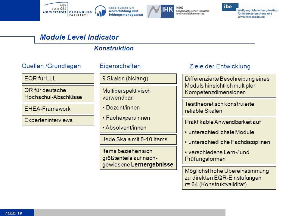 FOLIE 19 Module Level Indicator Konstruktion EQR für LLL QR für deutsche Hochschul-Abschlüsse EHEA-Framework Differenzierte Beschreibung eines Moduls