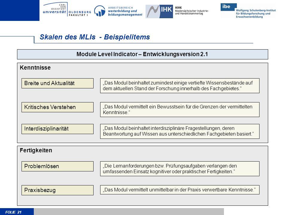 FOLIE 21 Skalen des MLIs - Beispielitems Kenntnisse Module Level Indicator – Entwicklungsversion 2.1 Breite und Aktualität Kritisches Verstehen Interd