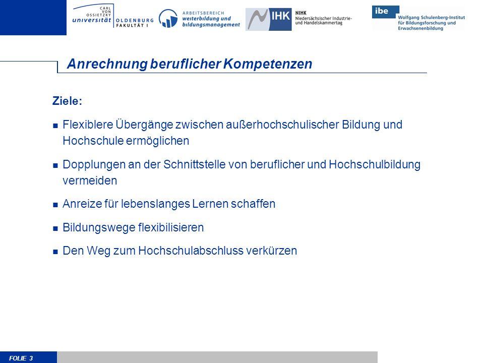 FOLIE 4 Beschluss der deutschen KMK vom 28.6.2002 Außerhalb des Hochschulwesens erworbene Kenntnisse und Fähigkeiten können im Rahmen einer –ggf.