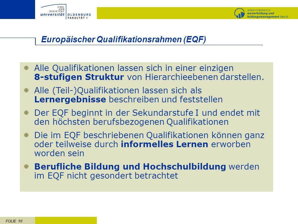 FOLIE 10 Europäischer Qualifikationsrahmen (EQF) Alle Qualifikationen lassen sich in einer einzigen 8-stufigen Struktur von Hierarchieebenen darstelle