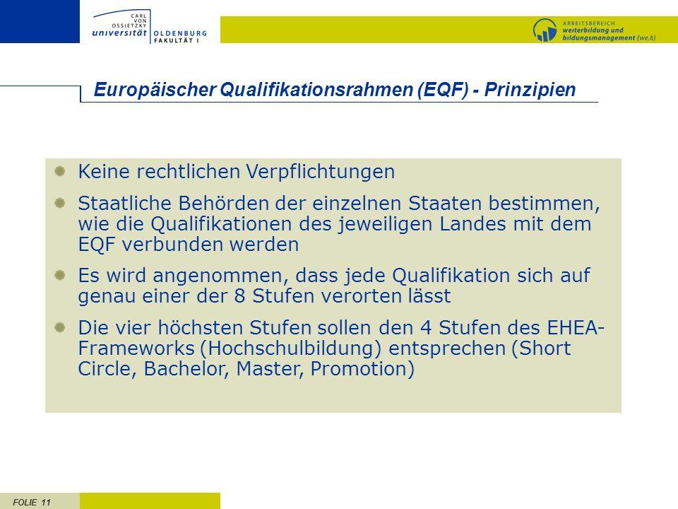 FOLIE 11 Europäischer Qualifikationsrahmen (EQF) - Prinzipien Keine rechtlichen Verpflichtungen Staatliche Behörden der einzelnen Staaten bestimmen, w
