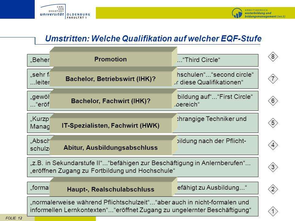 FOLIE 12 1 2 3 4 5 6 7 8 Umstritten: Welche Qualifikation auf welcher EQF-Stufe normalerweise während Pflichtschulzeit...aber auch in nicht-formalen u