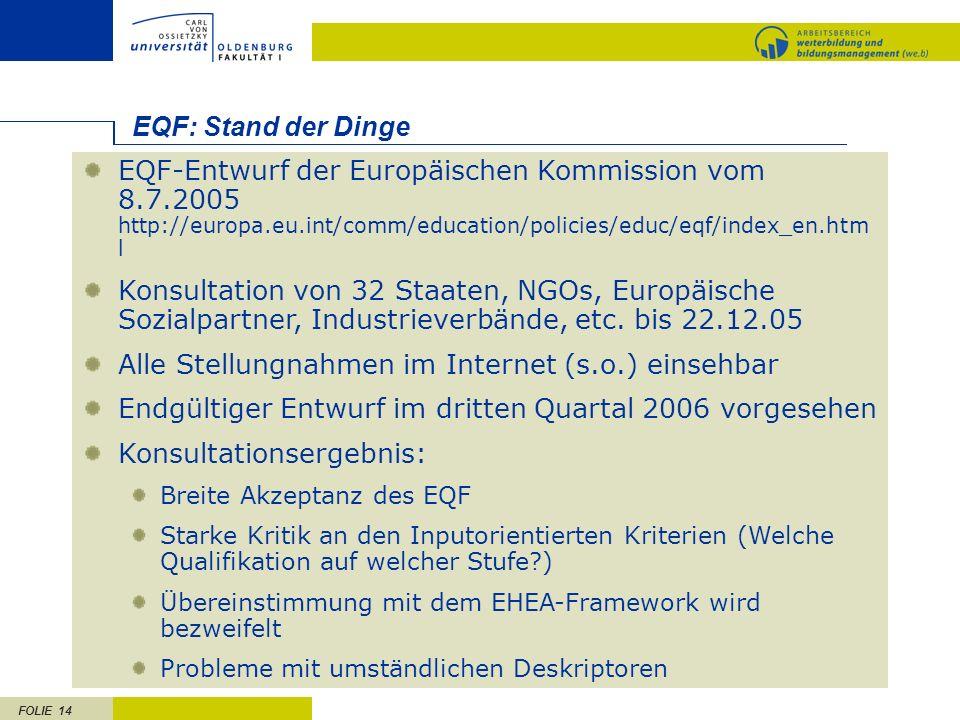 FOLIE 14 EQF: Stand der Dinge EQF-Entwurf der Europäischen Kommission vom 8.7.2005 http://europa.eu.int/comm/education/policies/educ/eqf/index_en.htm