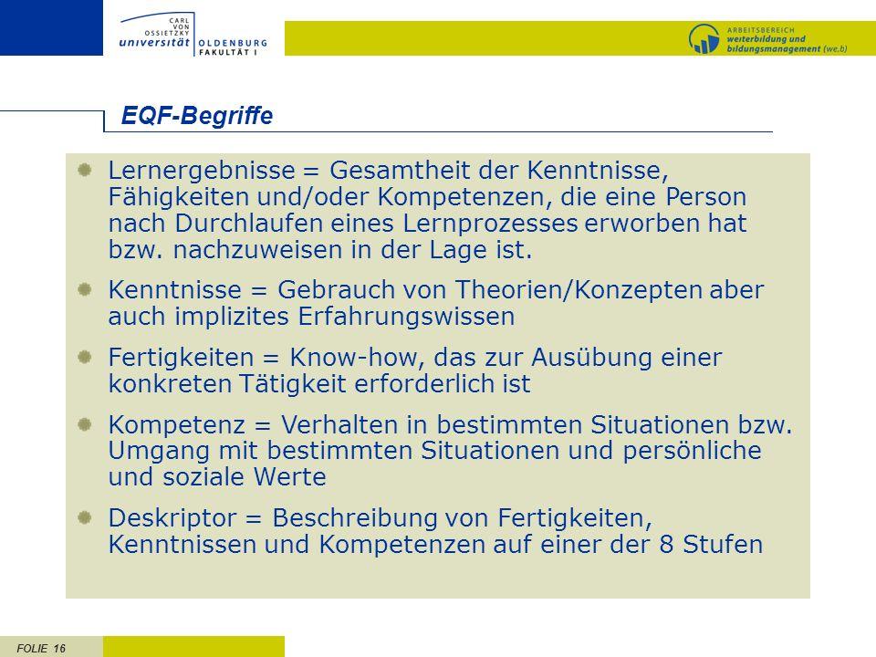FOLIE 16 EQF-Begriffe Lernergebnisse = Gesamtheit der Kenntnisse, Fähigkeiten und/oder Kompetenzen, die eine Person nach Durchlaufen eines Lernprozess