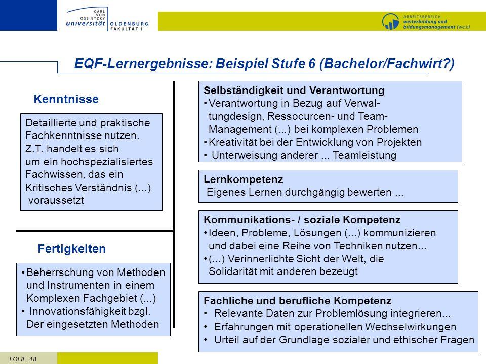 FOLIE 18 EQF-Lernergebnisse: Beispiel Stufe 6 (Bachelor/Fachwirt?) Detaillierte und praktische Fachkenntnisse nutzen. Z.T. handelt es sich um ein hoch