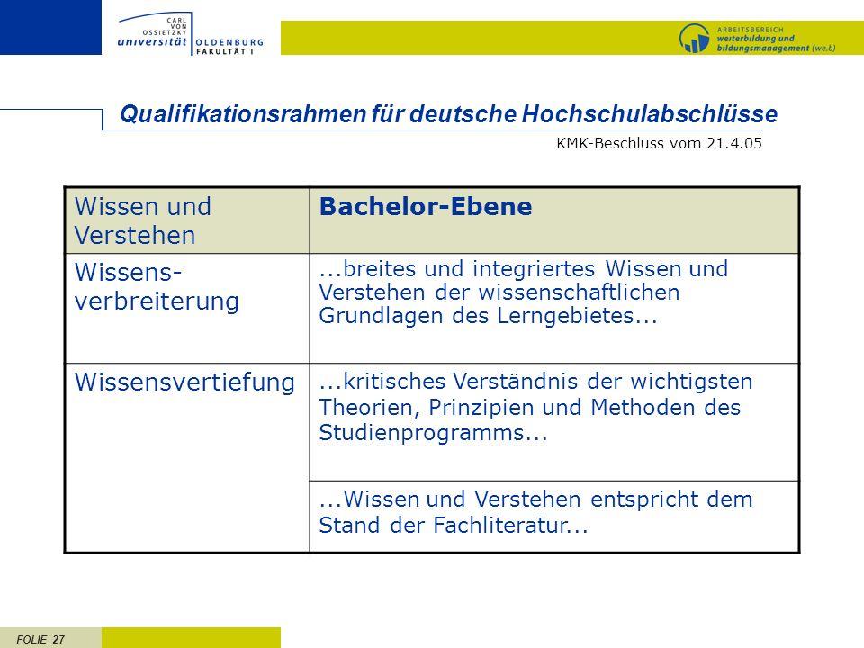 FOLIE 27 Qualifikationsrahmen für deutsche Hochschulabschlüsse Wissen und Verstehen Bachelor-Ebene Wissens- verbreiterung...breites und integriertes W