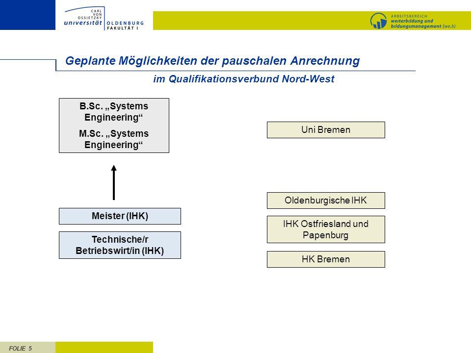 FOLIE 5 Geplante Möglichkeiten der pauschalen Anrechnung Uni Bremen im Qualifikationsverbund Nord-West Meister (IHK) B.Sc. Systems Engineering M.Sc. S