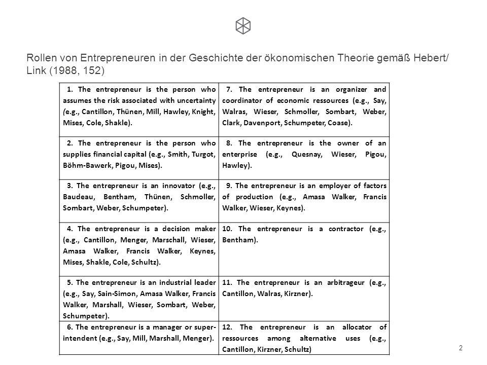 Rollen von Entrepreneuren in der Geschichte der ökonomischen Theorie gemäß Hebert/ Link (1988, 152) 2 01.