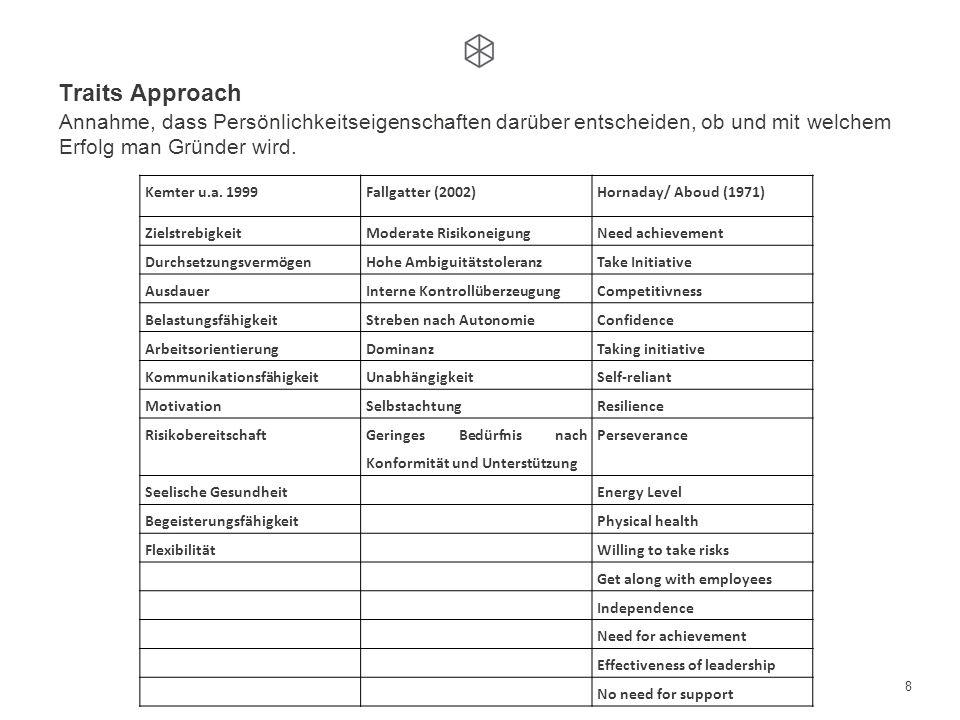 Wie ist/ wird man ein erfolgreicher Entrepreneur? 7 Klaus Tschira, Hasso Plattner, Dietmar Hopp, Hans-Werner Hector