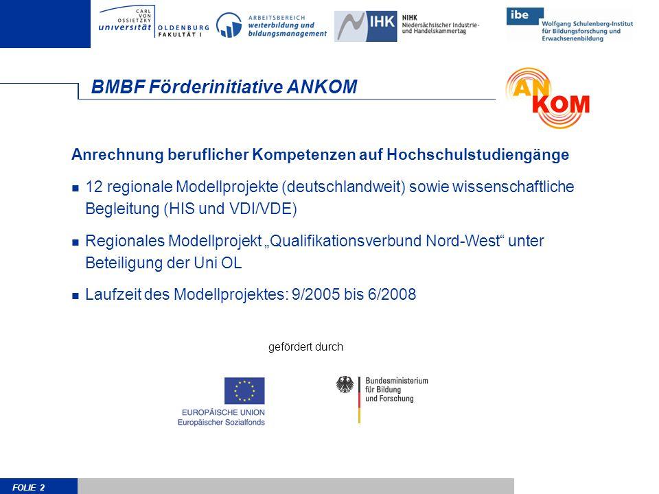 FOLIE 2 BMBF Förderinitiative ANKOM Anrechnung beruflicher Kompetenzen auf Hochschulstudiengänge 12 regionale Modellprojekte (deutschlandweit) sowie w