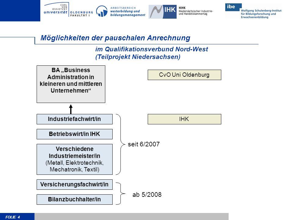 FOLIE 4 Möglichkeiten der pauschalen Anrechnung CvO Uni Oldenburg im Qualifikationsverbund Nord-West (Teilprojekt Niedersachsen) Verschiedene Industri