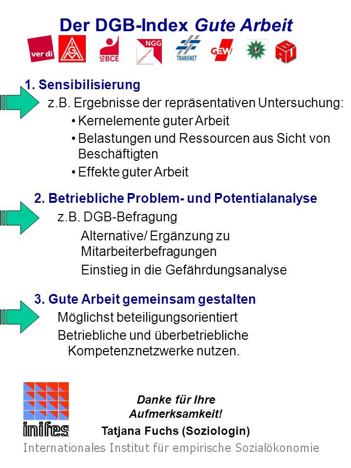 Der DGB-Index Gute Arbeit Danke für Ihre Aufmerksamkeit! Tatjana Fuchs (Soziologin) 1. Sensibilisierung z.B. Ergebnisse der repräsentativen Untersuchu