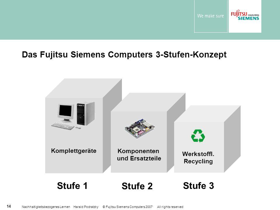 Nachhaltigkeitsbezogenes Lernen Harald Podratzky © Fujitsu Siemens Computers 2007 All rights reserved 14 Das Fujitsu Siemens Computers 3-Stufen-Konzep