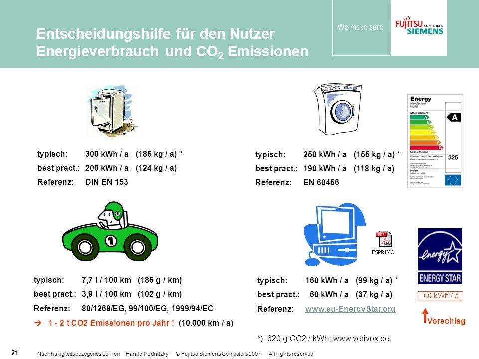 Nachhaltigkeitsbezogenes Lernen Harald Podratzky © Fujitsu Siemens Computers 2007 All rights reserved 21 Entscheidungshilfe für den Nutzer Energieverbrauch und CO 2 Emissionen typisch:7,7 l / 100 km (186 g / km) best pract.:3,9 l / 100 km (102 g / km) Referenz:80/1268/EG, 99/100/EG, 1999/94/EC 1 - 2 t CO2 Emissionen pro Jahr .