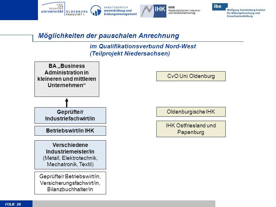 FOLIE 29 Möglichkeiten der pauschalen Anrechnung CvO Uni Oldenburg im Qualifikationsverbund Nord-West (Teilprojekt Niedersachsen) Verschiedene Industr