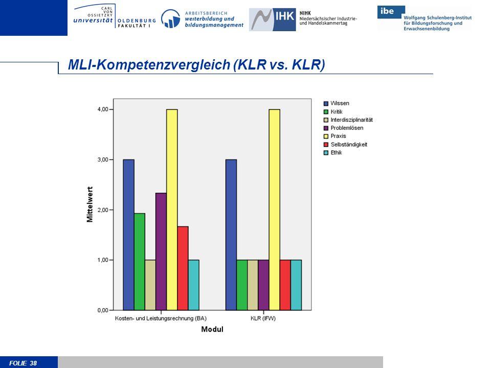 FOLIE 38 MLI-Kompetenzvergleich (KLR vs. KLR)