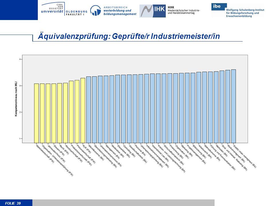 FOLIE 39 Äquivalenzprüfung: Geprüfte/r Industriemeister/in
