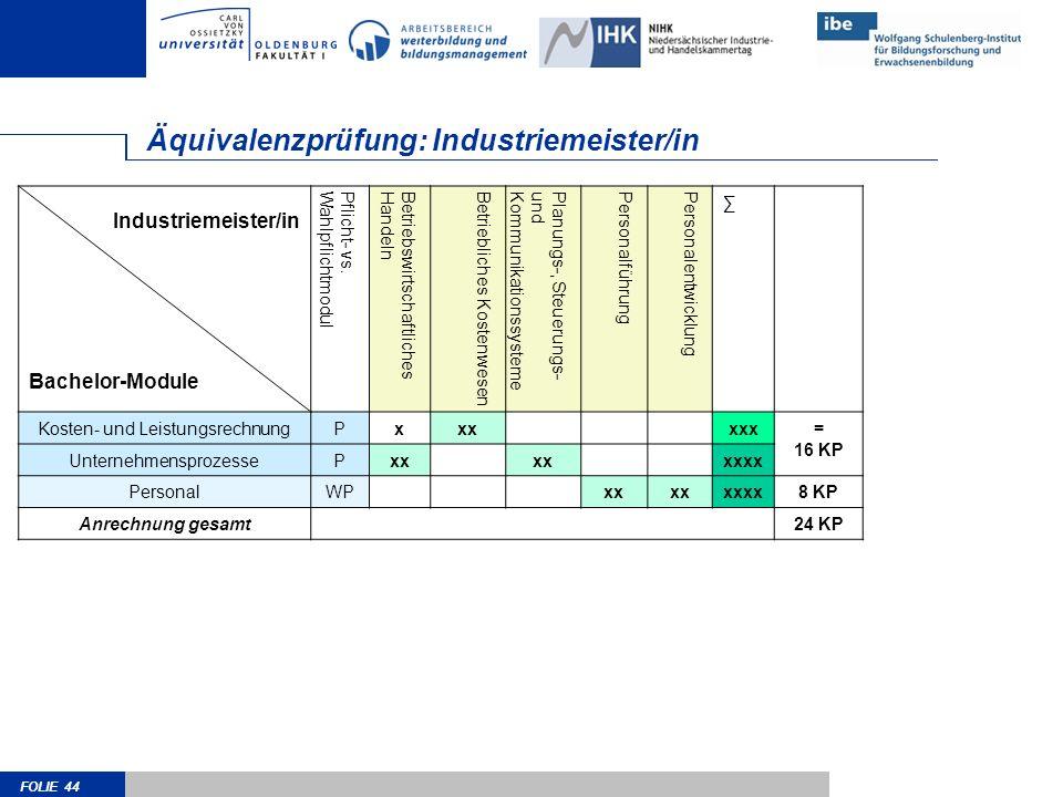 FOLIE 44 Äquivalenzprüfung: Industriemeister/in Industriemeister/in Bachelor-Module Pflicht- vs.WahlpflichtmodulBetriebswirtschaftlichesHandelnBetrieb