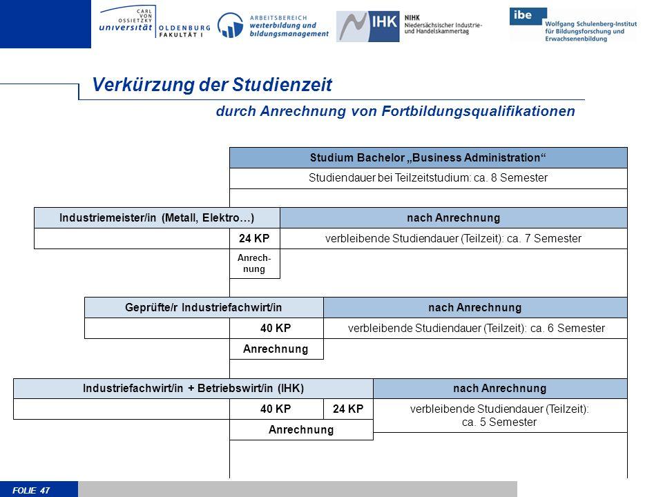 FOLIE 47 nach Anrechnung verbleibende Studiendauer (Teilzeit): ca. 5 Semester Industriefachwirt/in + Betriebswirt/in (IHK) Anrechnung 24 KP Verkürzung