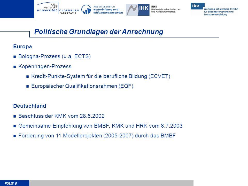 FOLIE 5 Politische Grundlagen der Anrechnung Europa Bologna-Prozess (u.a. ECTS) Kopenhagen-Prozess Kredit-Punkte-System für die berufliche Bildung (EC