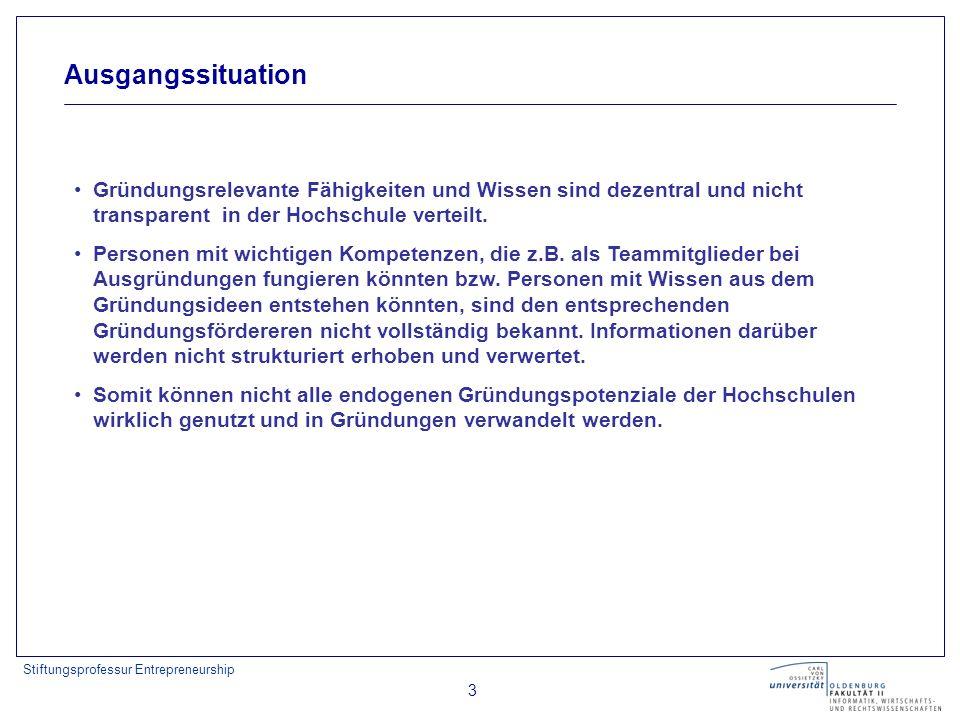 Stiftungsprofessur Entrepreneurship 3 Ausgangssituation Gründungsrelevante Fähigkeiten und Wissen sind dezentral und nicht transparent in der Hochschule verteilt.