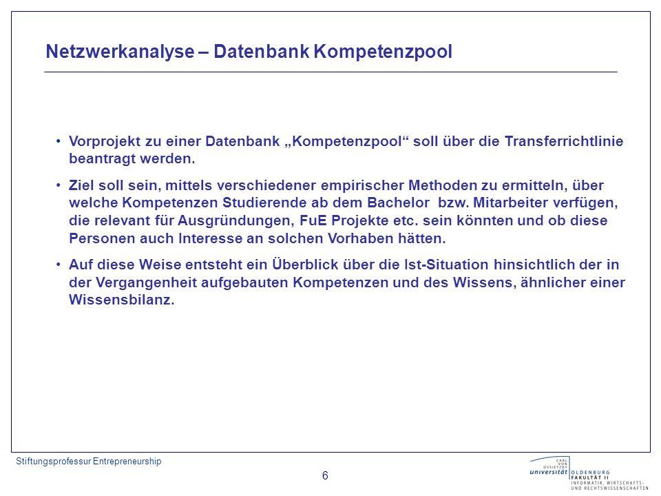 Stiftungsprofessur Entrepreneurship 6 Netzwerkanalyse – Datenbank Kompetenzpool Vorprojekt zu einer Datenbank Kompetenzpool soll über die Transferrichtlinie beantragt werden.